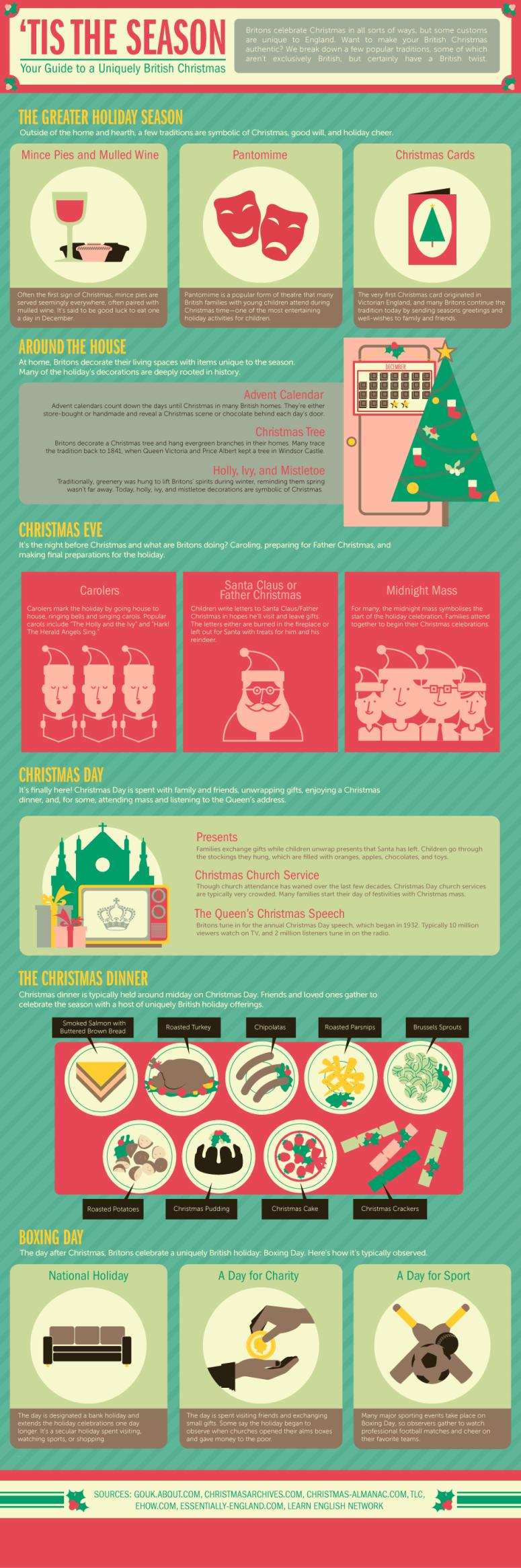 anglotopia-christmas-infographic1.png